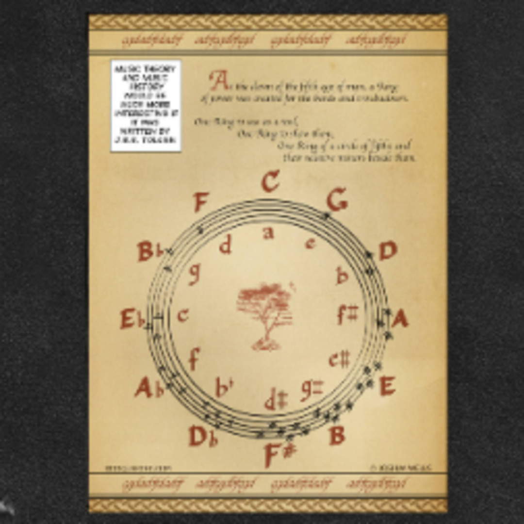 Music studio practice Circle of Fifths poster Medieval Tolkein style