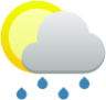 weather showers scattered day